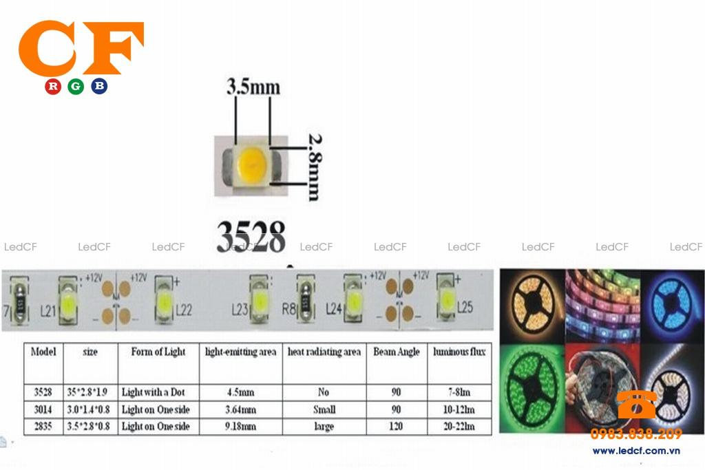 Led dây dán 3528 không silicon